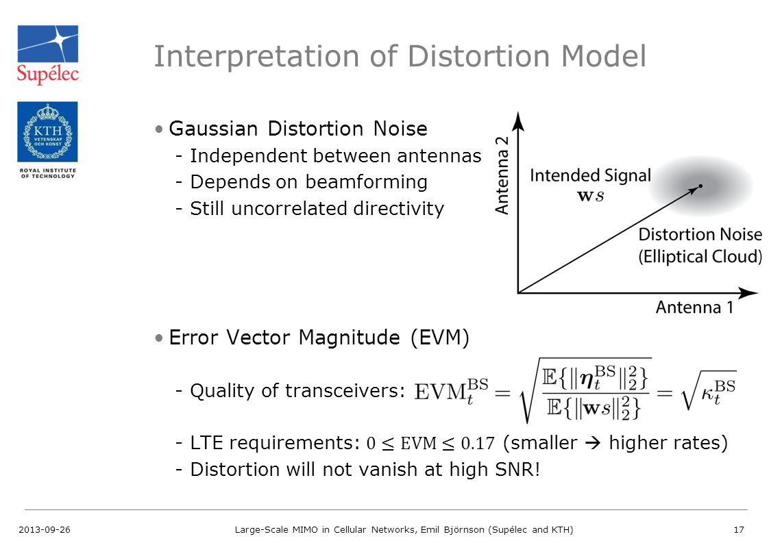 Interpretation of Distortion Model 2013-09-26Large-Scale MIMO in Cellular Networks, Emil Björnson (Supélec and KTH)17
