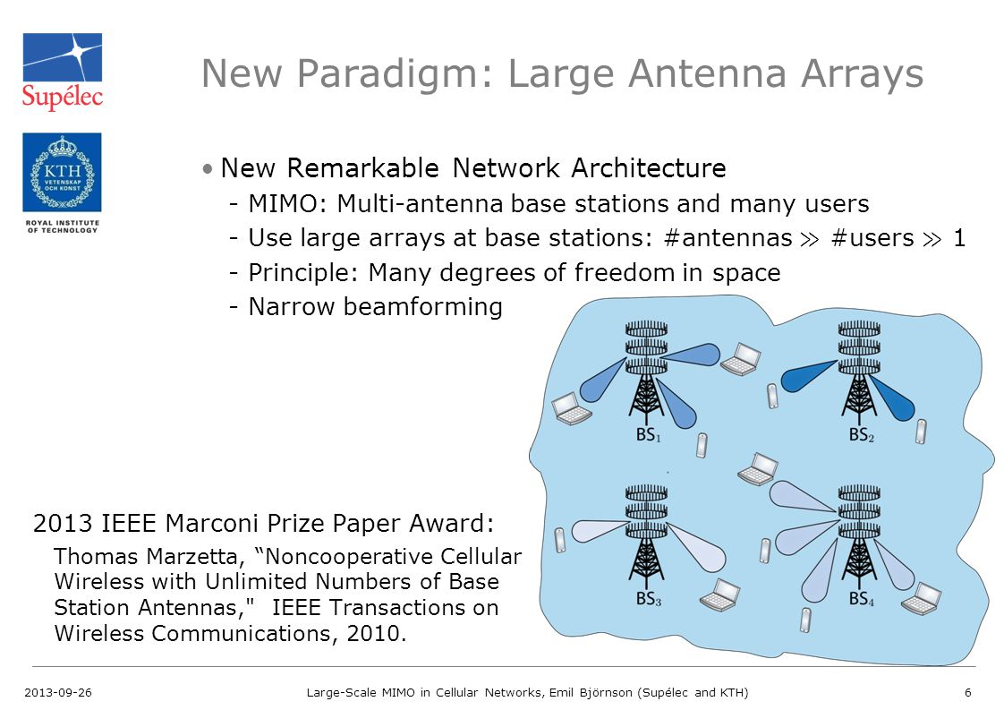 New Paradigm: Large Antenna Arrays 2013-09-26Large-Scale MIMO in Cellular Networks, Emil Björnson (Supélec and KTH)6 2013 IEEE Marconi Prize Paper Awa