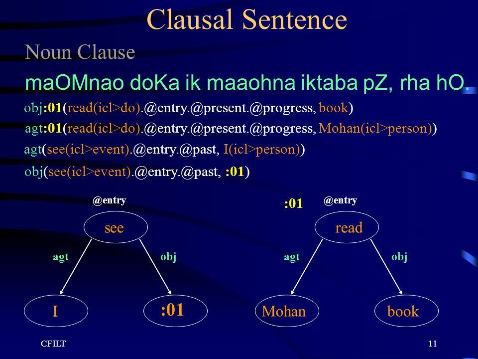 CFILT11 Clausal Sentence Noun Clause maOMnao doKa ik maaohna iktaba pZ, rha hO. see @entry agtobj :01 read @entry agtobj bookMohan :01 II obj:01(read(