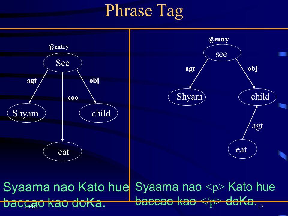 CFILT17 Phrase Tag @entry Syaama nao Kato hue baccao kao doKa. See agtobj coo Shyamchild eat Syaama nao Kato hue baccao kao doKa. see @entry agtobj ea