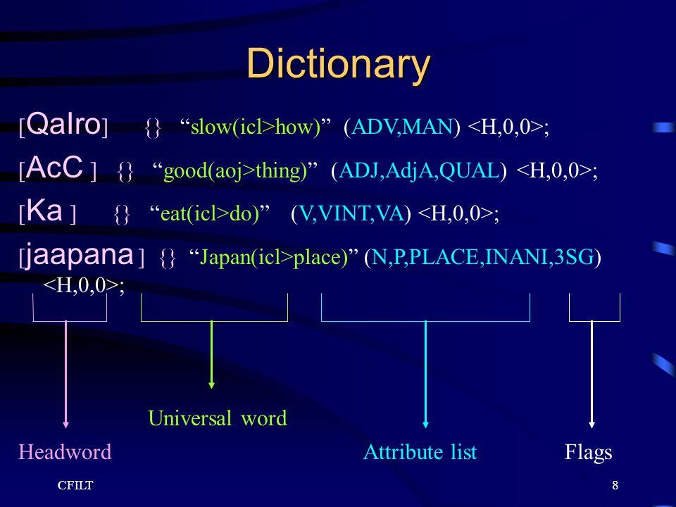 "CFILT8 Dictionary [ QaIro ] {} ""slow(icl>how)"" (ADV,MAN) ; [ AcC ] {} ""good(aoj>thing)"" (ADJ,AdjA,QUAL) ; [ Ka ] {} ""eat(icl>do)"" (V,VINT,VA) ; [ jaap"