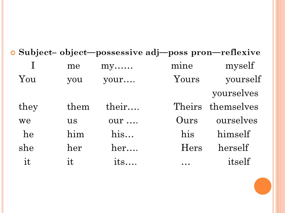 Subject– object—possessive adj—poss pron—reflexive Ime my…… mine myself You you your….