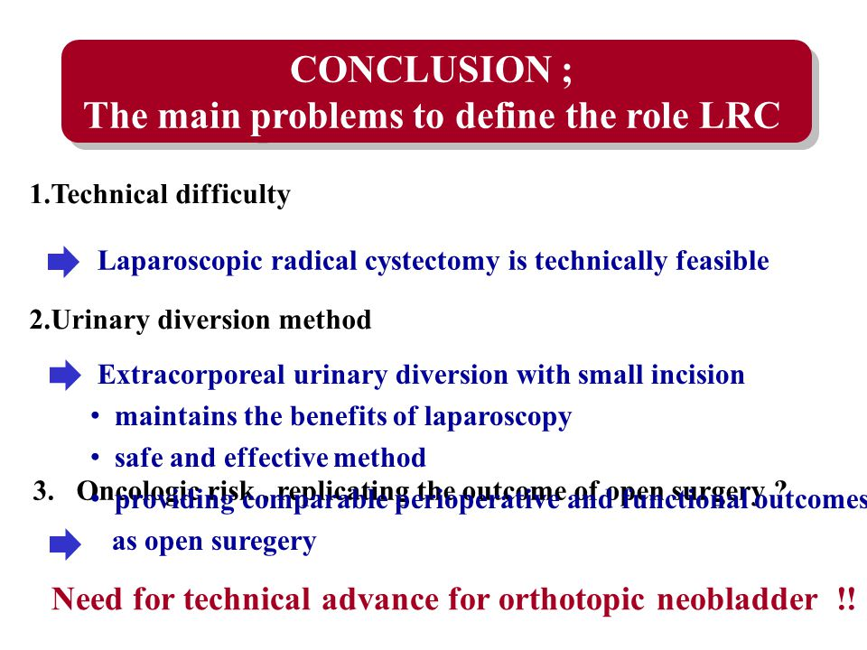 .. 1.Technical difficulty 2.Urinary diversion method Laparoscopic radical cystectomy is technically feasible 3.Oncologic risk, replicating the outcome