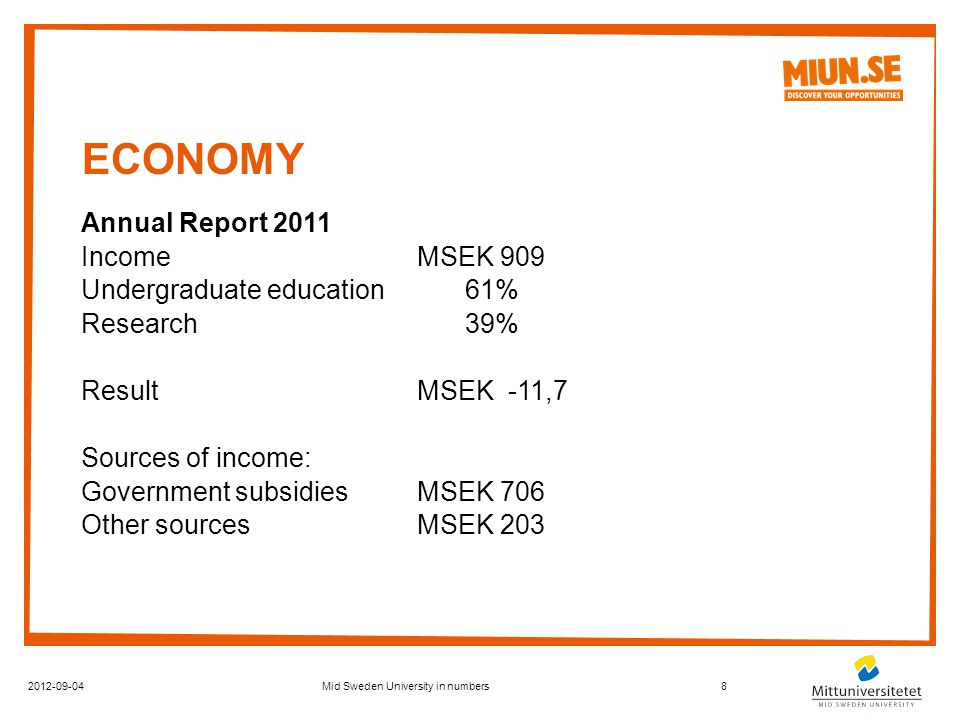 ECONOMY 2012-09-048Mid Sweden University in numbers Annual Report 2011 Income MSEK 909 Undergraduate education 61% Research 39% Result MSEK -11,7 Sour