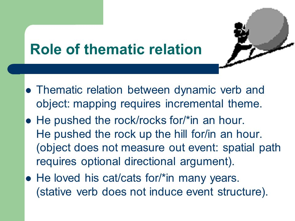 Role of thematic relation Thematic relation between dynamic verb and object: mapping requires incremental theme.