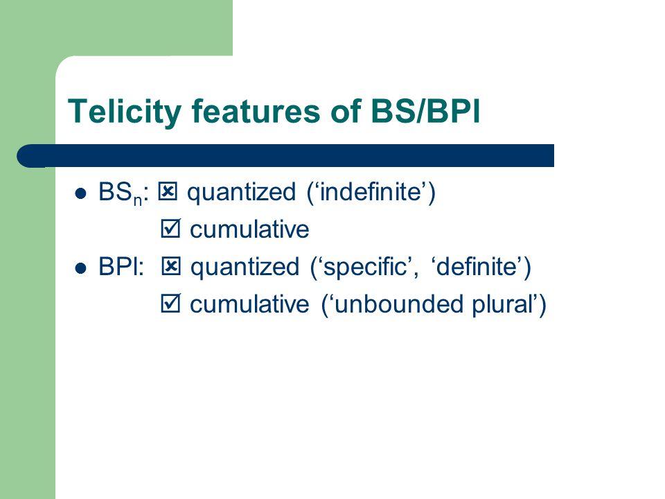 Telicity features of BS/BPl BS n :  quantized ('indefinite')  cumulative BPl:  quantized ('specific', 'definite')  cumulative ('unbounded plural')