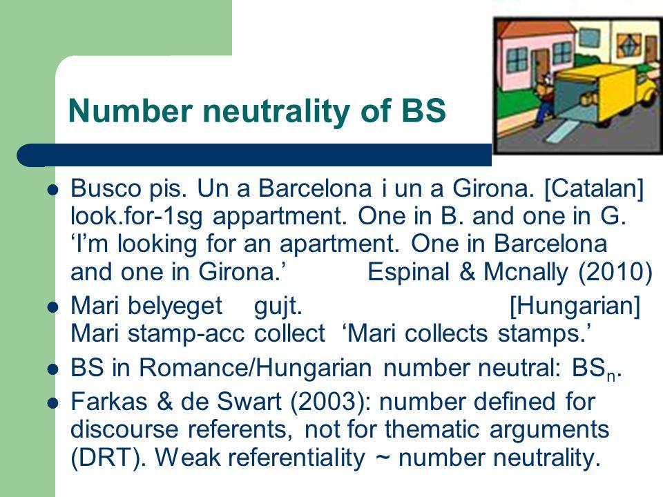 Number neutrality of BS Busco pis. Un a Barcelona i un a Girona.