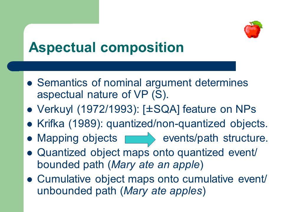Aspectual composition Semantics of nominal argument determines aspectual nature of VP (S).