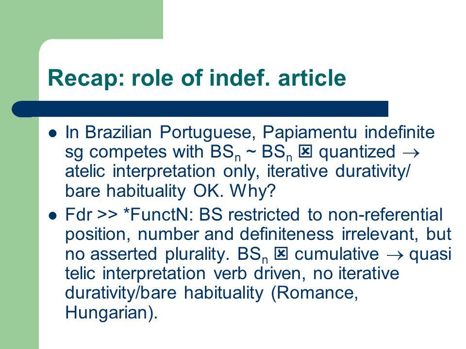 Recap: role of indef.