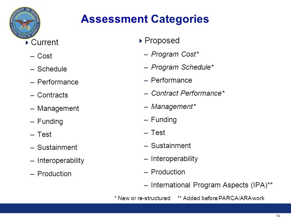 14 Assessment Categories  Current –Cost –Schedule –Performance –Contracts –Management –Funding –Test –Sustainment –Interoperability –Production  Proposed –Program Cost* –Program Schedule* –Performance –Contract Performance* –Management* –Funding –Test –Sustainment –Interoperability –Production –International Program Aspects (IPA)** * New or re-structured ** Added before PARCA/ARA work