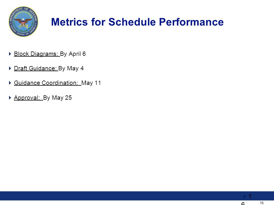16 Metrics for Schedule Performance  Block Diagrams: By April 6  Draft Guidance: By May 4  Guidance Coordination: May 11  Approval: By May 25  1616