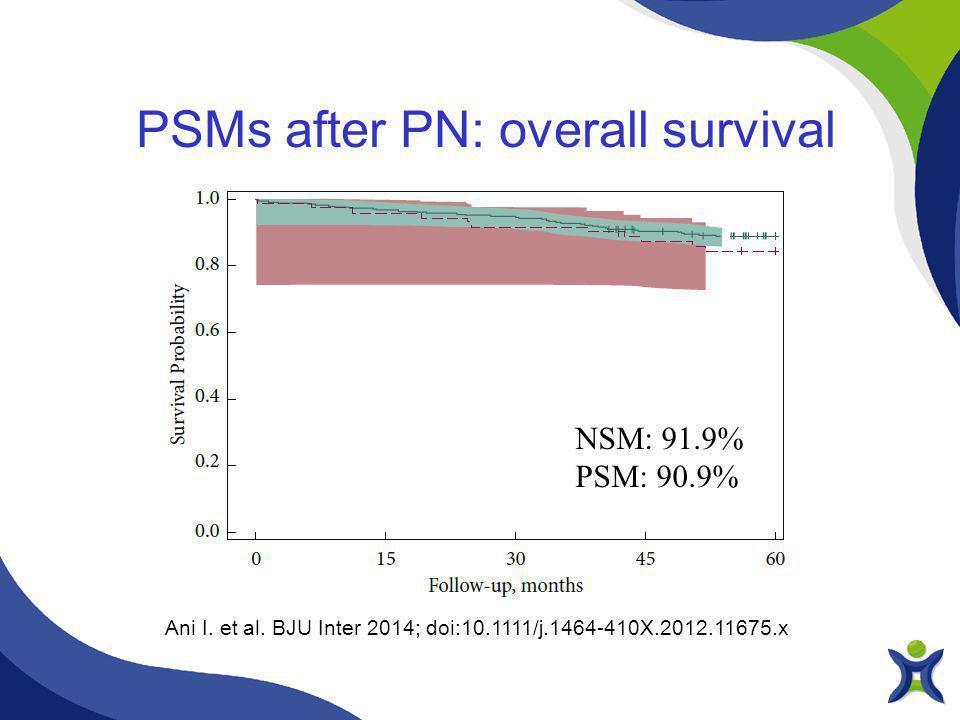 Ani I. et al. BJU Inter 2014; doi:10.1111/j.1464-410X.2012.11675.x PSMs after PN: overall survival NSM: 91.9% PSM: 90.9%