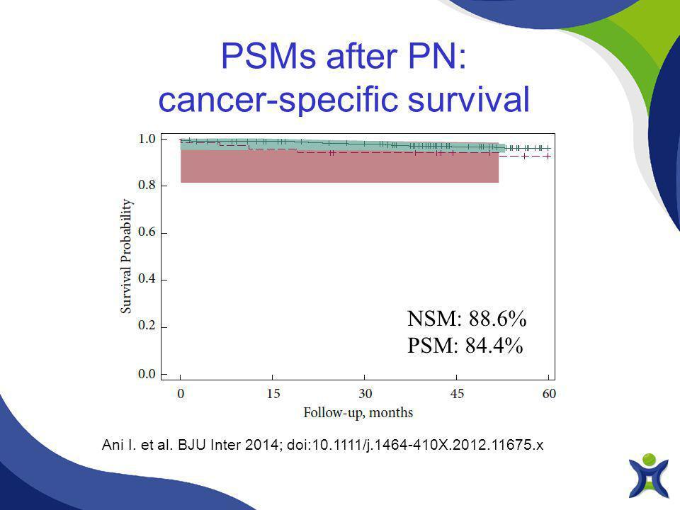 Ani I. et al. BJU Inter 2014; doi:10.1111/j.1464-410X.2012.11675.x PSMs after PN: cancer-specific survival NSM: 88.6% PSM: 84.4%