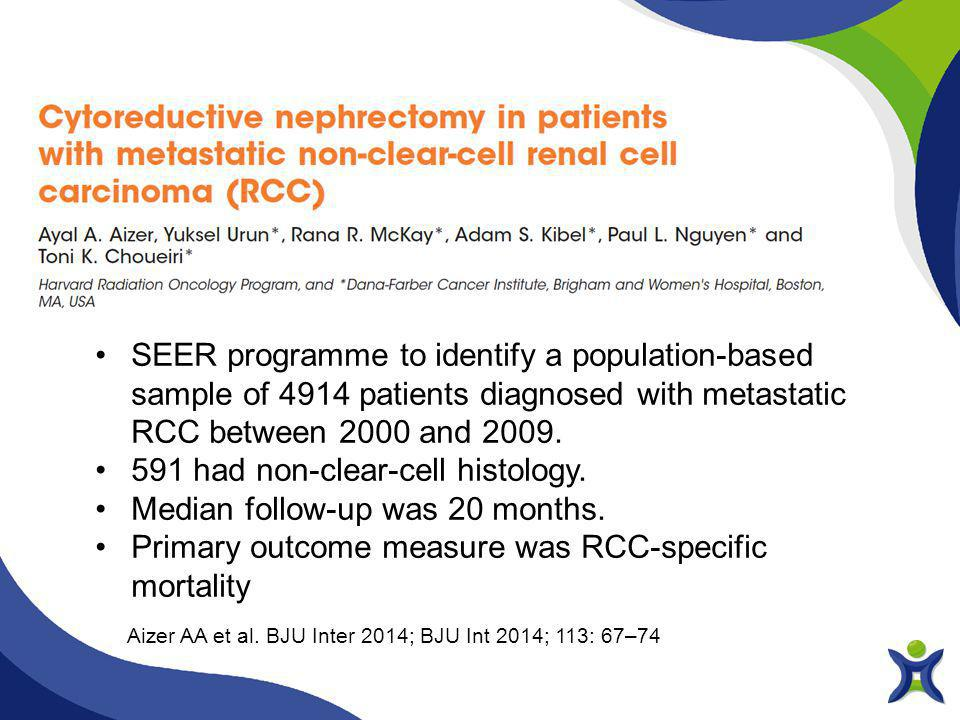 Aizer AA et al. BJU Inter 2014; BJU Int 2014; 113: 67–74 SEER programme to identify a population-based sample of 4914 patients diagnosed with metastat