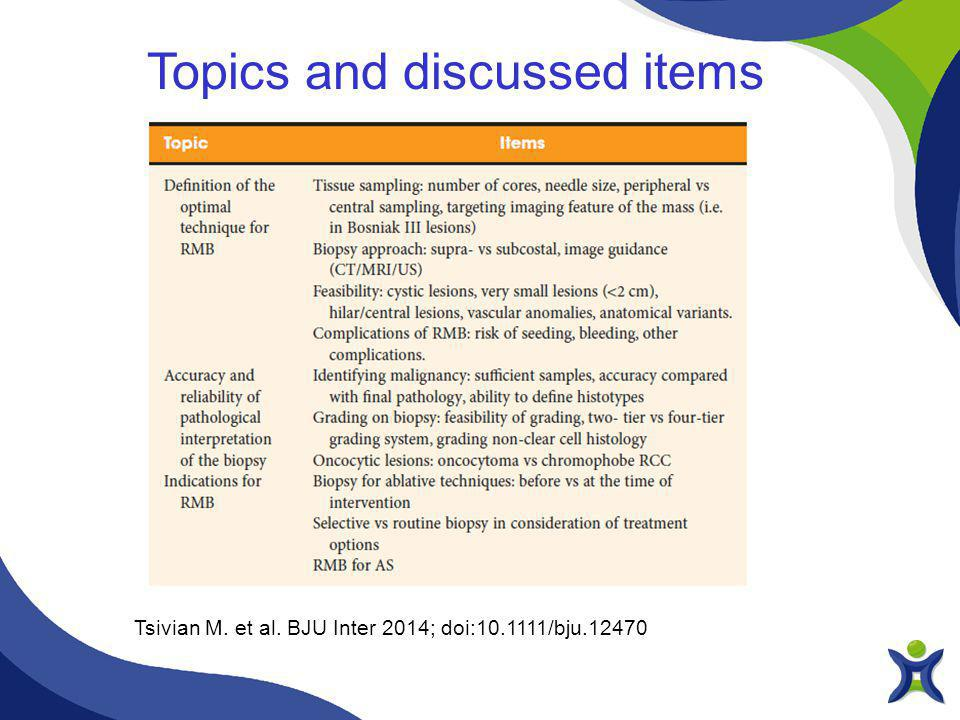 Uro-oncological topics Renal Tumor biopsy Positive Surgical Margins after PN Expanding indications for PN Relapses after nephrectomy Cytoreductive nephrectomy