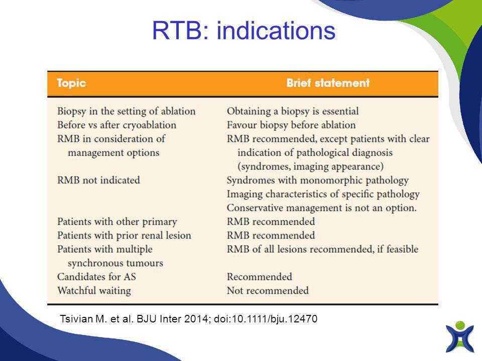 Tsivian M. et al. BJU Inter 2014; doi:10.1111/bju.12470 RTB: indications