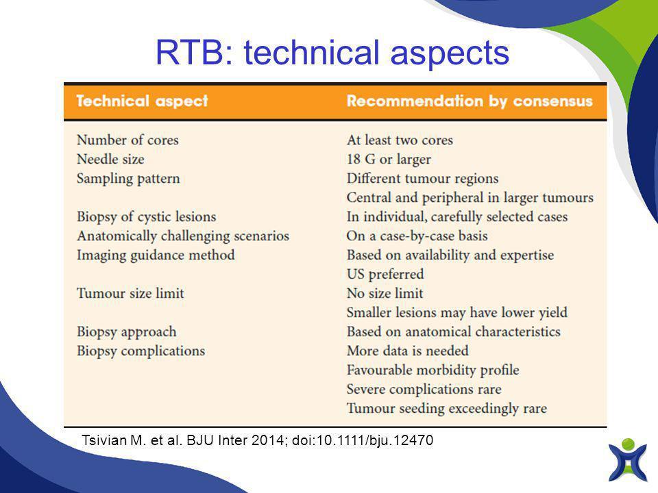 Tsivian M. et al. BJU Inter 2014; doi:10.1111/bju.12470 RTB: technical aspects