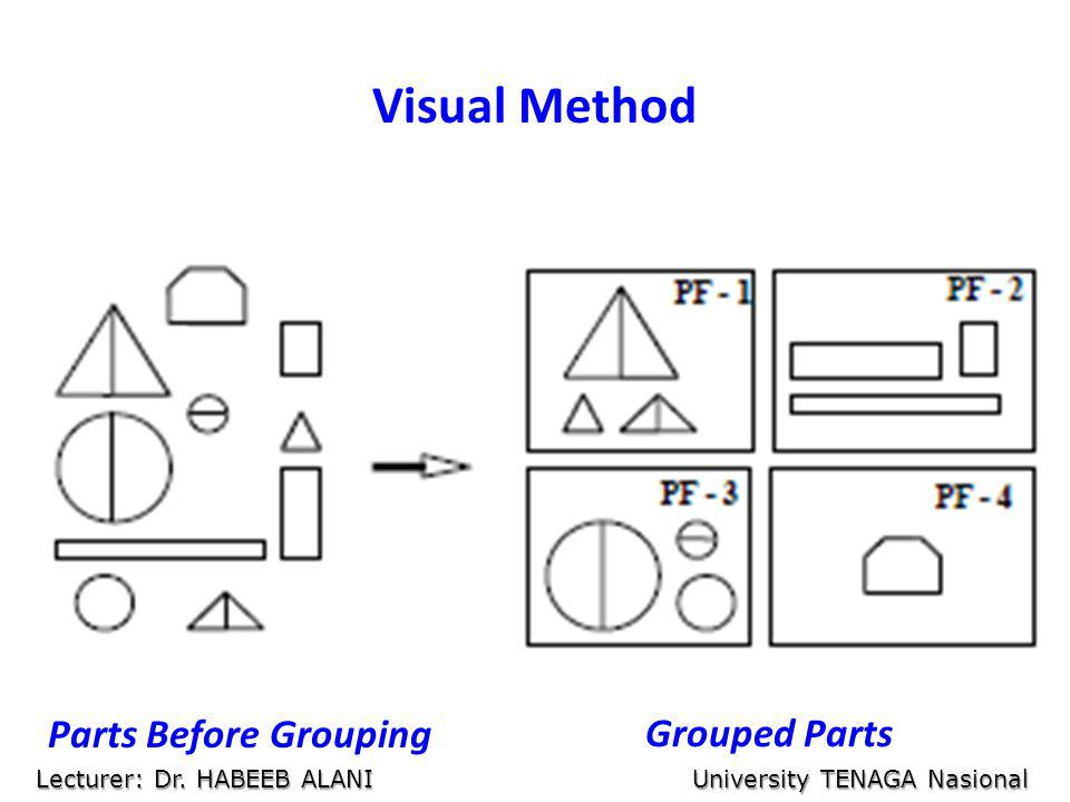 Visual Method Parts Before Grouping Grouped Parts Lecturer: Dr.