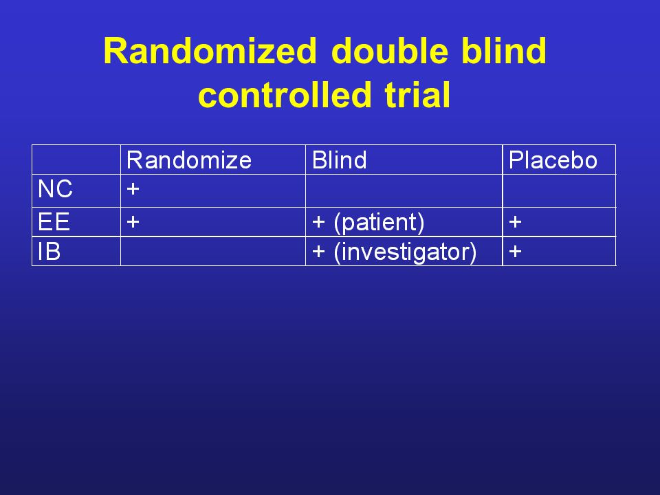 Randomized double blind controlled trial