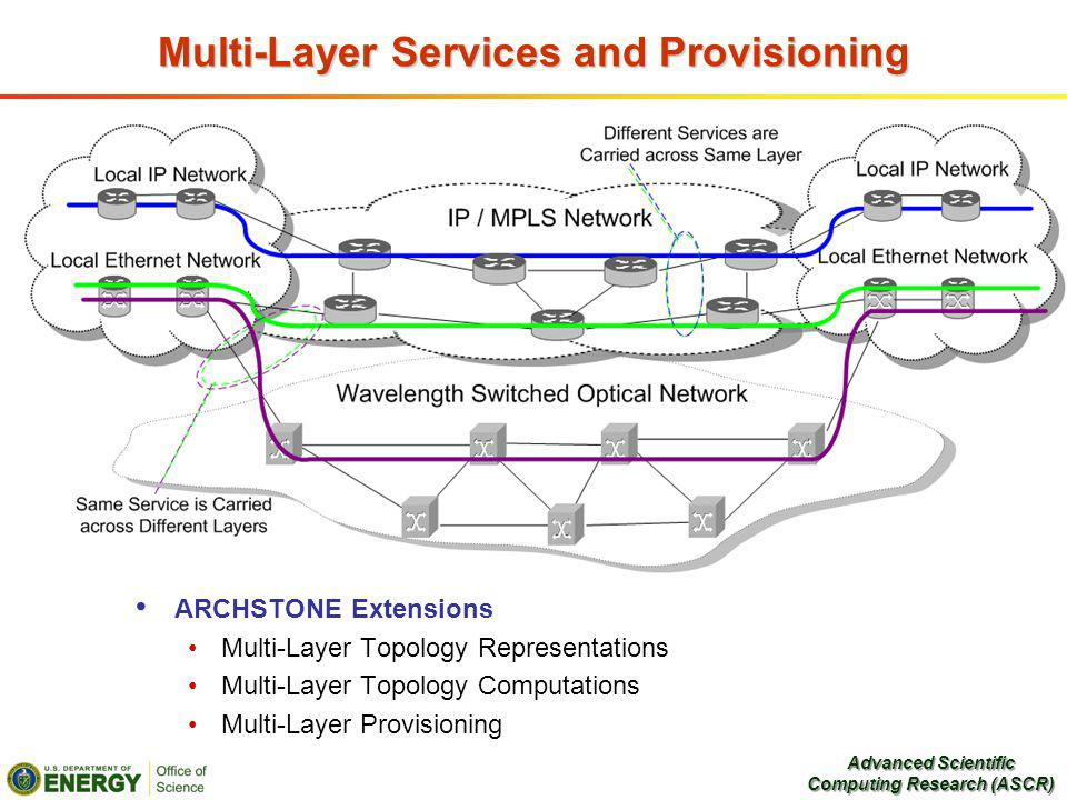 Multi-Layer Services and Provisioning ARCHSTONE Extensions Multi-Layer Topology Representations Multi-Layer Topology Computations Multi-Layer Provisioning Advanced Scientific Computing Research (ASCR)