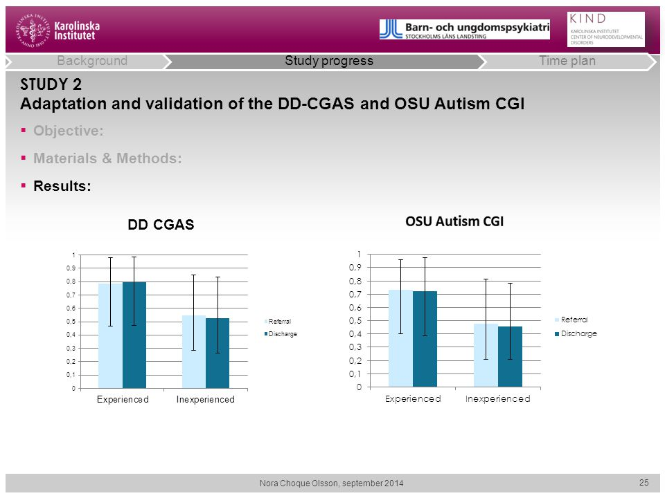 Nora Choque Olsson, september 2014 25 STUDY 2 Adaptation and validation of the DD-CGAS and OSU Autism CGI DD CGAS  Objective:  Materials & Methods: