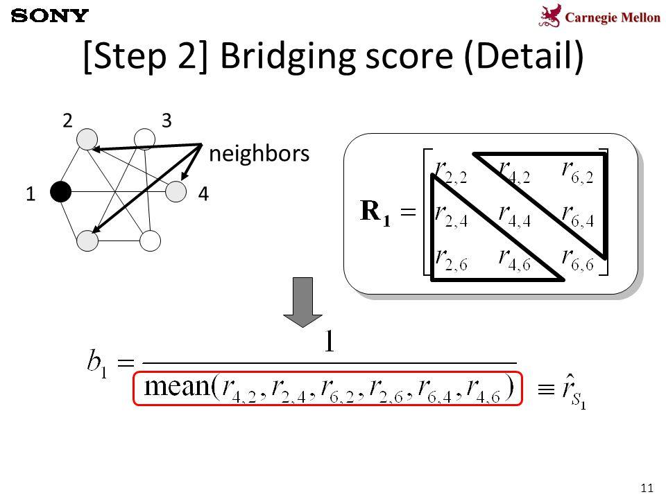11 [Step 2] Bridging score (Detail) 1 23 4 neighbors