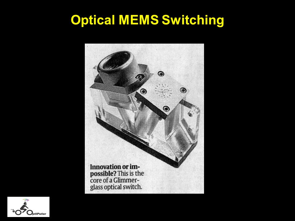 Optical MEMS Switching