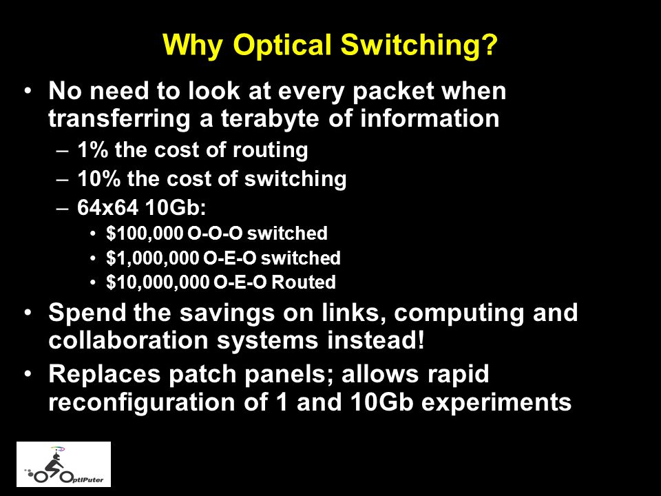 Why Optical Switching.