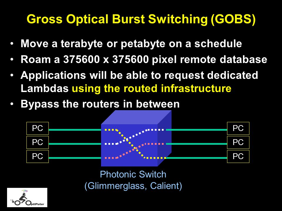 Gross Optical Burst Switching (GOBS) Move a terabyte or petabyte on a schedule Roam a 375600 x 375600 pixel remote database Applications will be able to request dedicated Lambdas using the routed infrastructure Bypass the routers in between PC Photonic Switch (Glimmerglass, Calient)