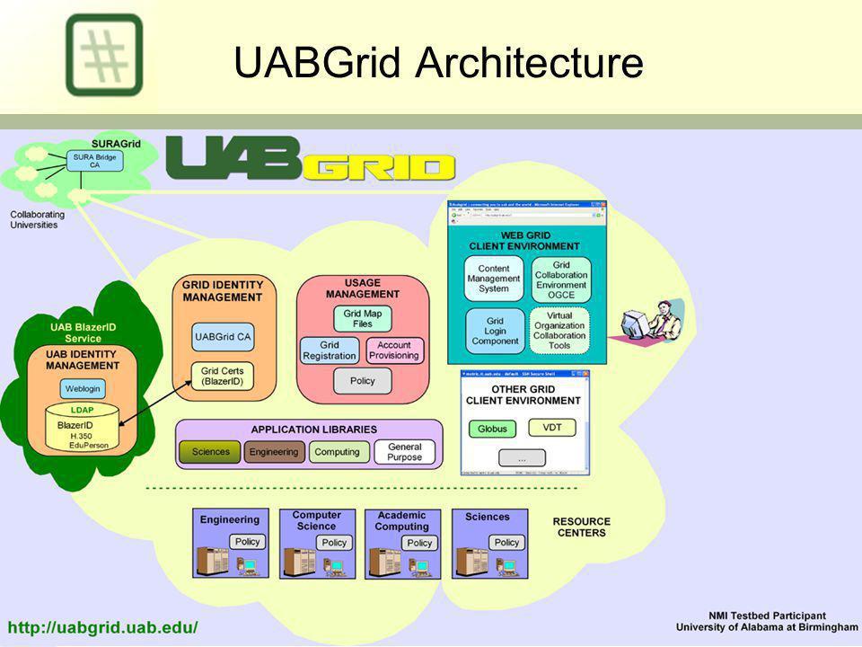 UABGrid Architecture
