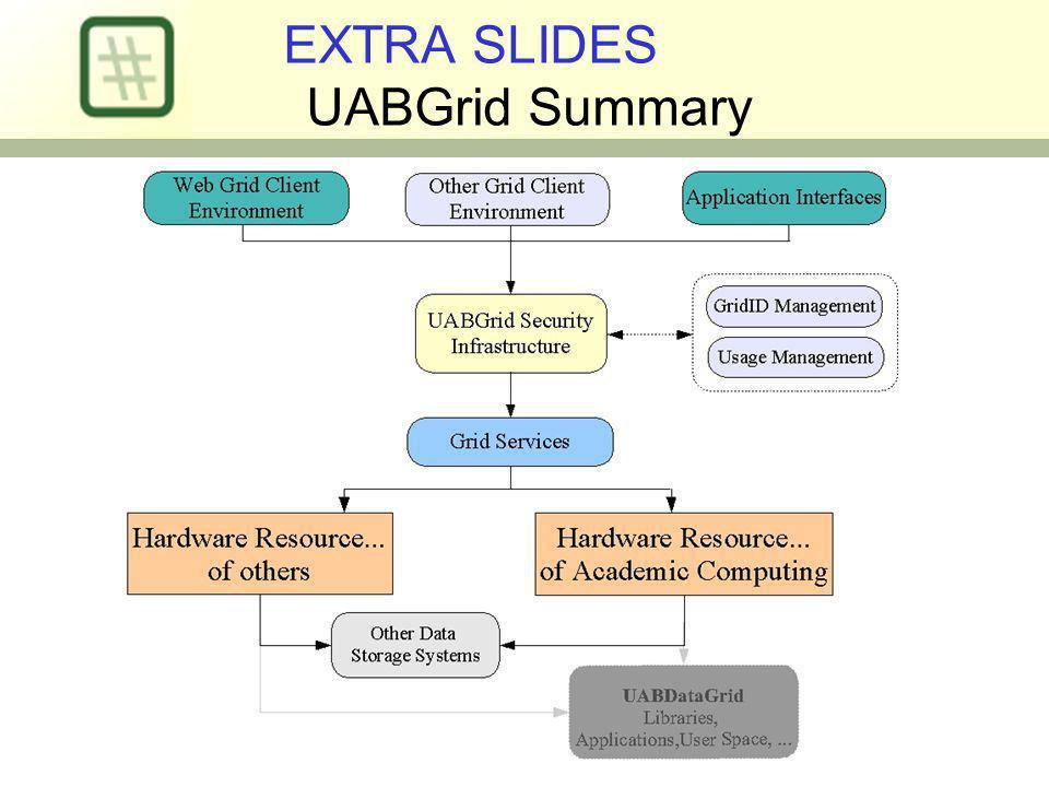 EXTRA SLIDES UABGrid Summary