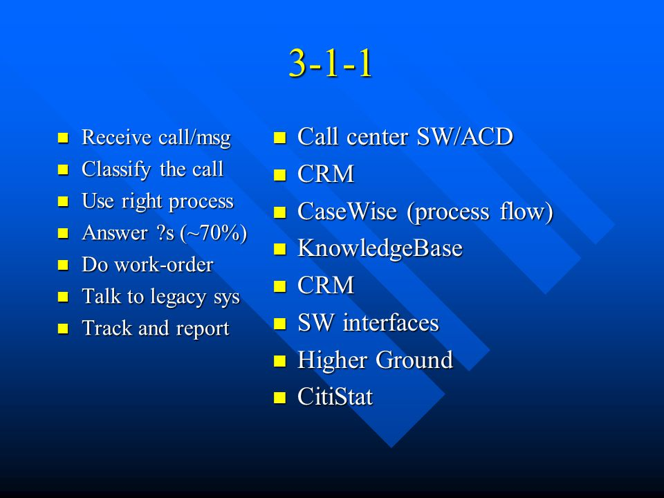 3-1-1 Receive call/msg Receive call/msg Classify the call Classify the call Use right process Use right process Answer s (~70%) Answer s (~70%) Do work-order Do work-order Talk to legacy sys Talk to legacy sys Track and report Track and report Call center SW/ACD CRM CaseWise (process flow) KnowledgeBase CRM SW interfaces Higher Ground CitiStat