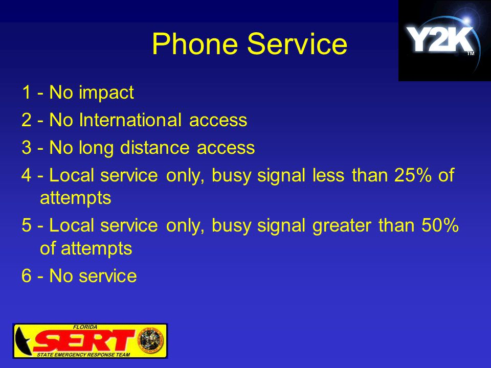 Phone Service 1 - No impact 2 - No International access 3 - No long distance access 4 - Local service only, busy signal less than 25% of attempts 5 -