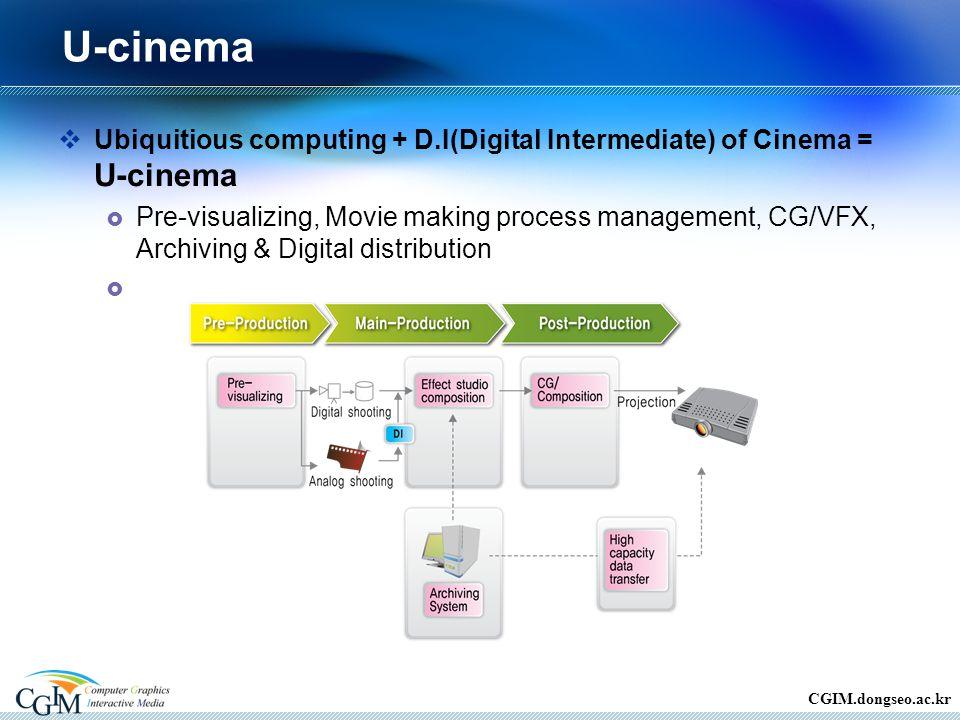 CGIM.dongseo.ac.kr U-cinema  Ubiquitious computing + D.I(Digital Intermediate) of Cinema = U-cinema  Pre-visualizing, Movie making process management, CG/VFX, Archiving & Digital distribution 