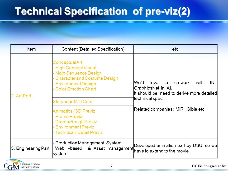 CGIM.dongseo.ac.kr Technical Specification of pre-viz(2) itemContent (Detailed Specification)etc 2.