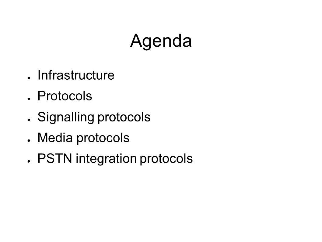 Agenda ● Infrastructure ● Protocols ● Signalling protocols ● Media protocols ● PSTN integration protocols