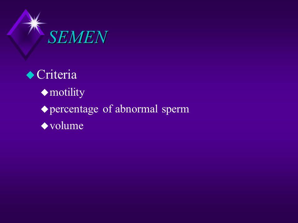 SEMEN u Criteria u motility u percentage of abnormal sperm u volume