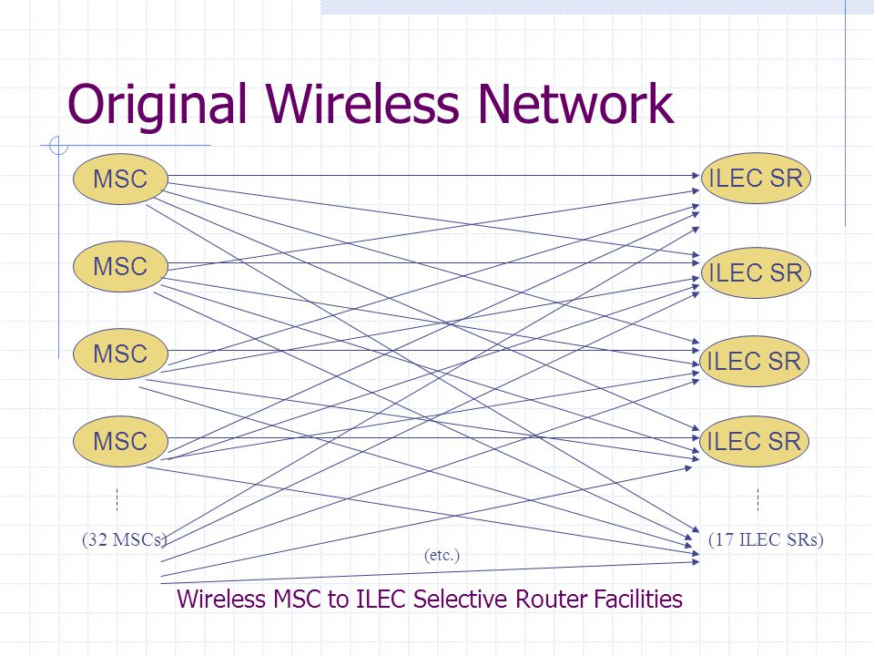Original Wireless Network Wireless MSC to ILEC Selective Router Facilities MSC ILEC SR MSC (32 MSCs)(17 ILEC SRs) (etc.)