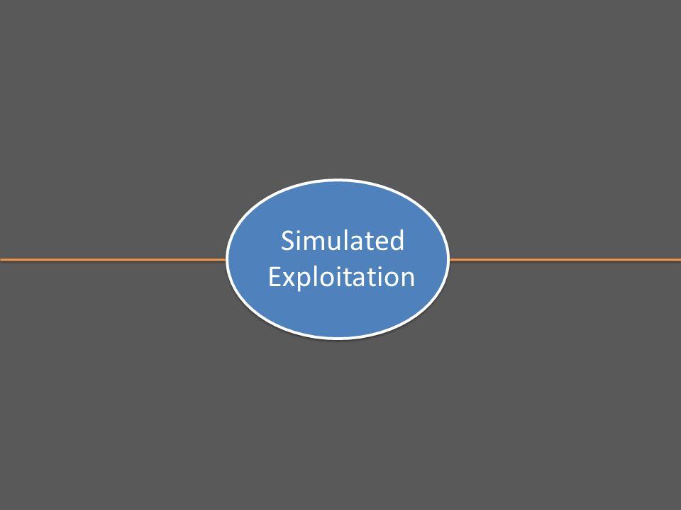Simulated Exploitation