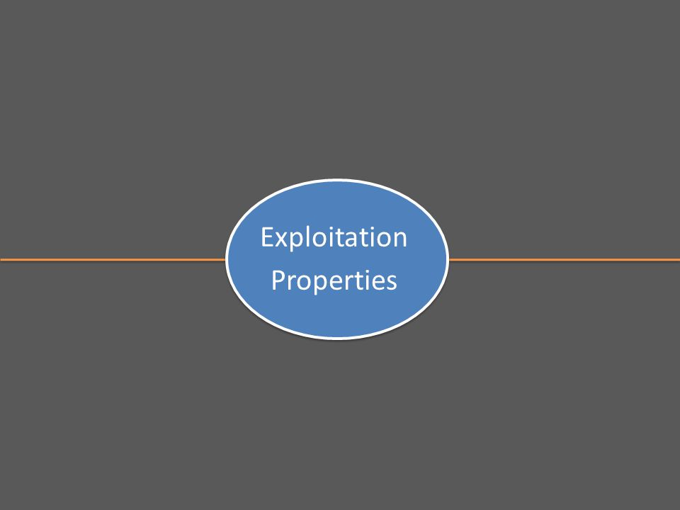 What are exploitation properties.