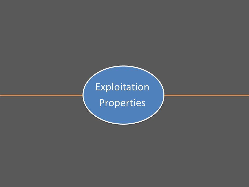 Exploitation Properties