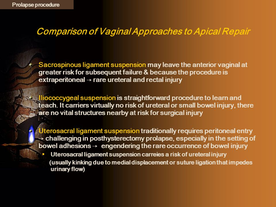 Comparison of Vaginal Approaches to Apical Repair Sacrospinous ligament suspension may leave the anterior vaginal at greater risk for subsequent failu