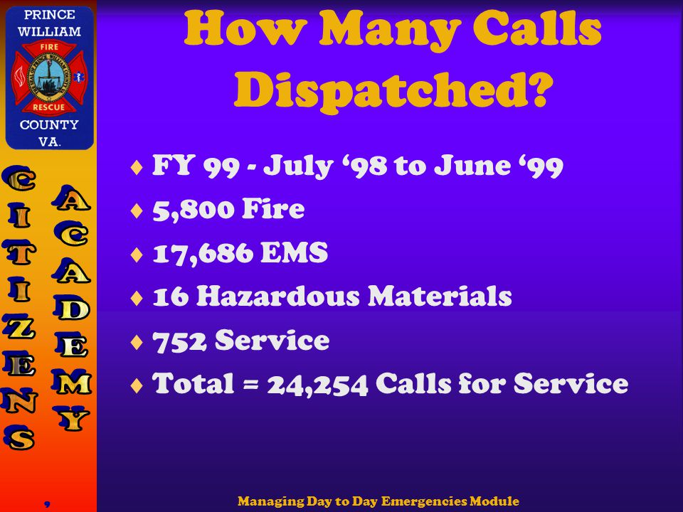 Managing Day to Day Emergencies Module 9 How Many Calls Dispatched.