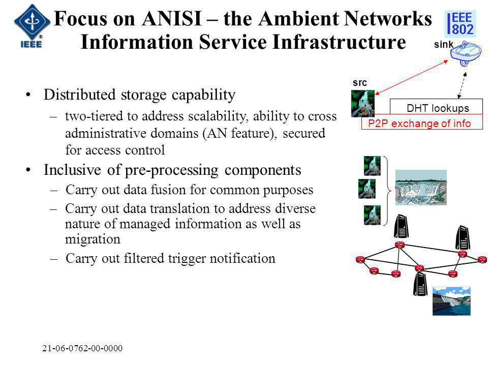 21-06-0762-00-0000 Focus on ANISI – the Ambient Networks Information Service Infrastructure –Carry out data translation to address diverse nature of managed information as well as migration Inclusive of pre-processing components –Carry out data fusion for common purposes DHT lookups P2P exchange of info src sink Distributed storage capability –two-tiered to address scalability, ability to cross administrative domains (AN feature), secured for access control –Carry out filtered trigger notification
