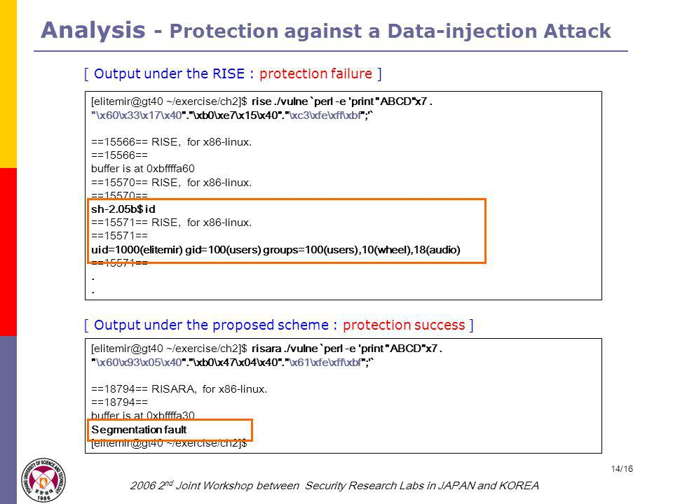 2006 2 nd Joint Workshop between Security Research Labs in JAPAN and KOREA 15/16 Analysis - Performance  The proposed scheme executes about 1 % more slowly than RISE for the same program.