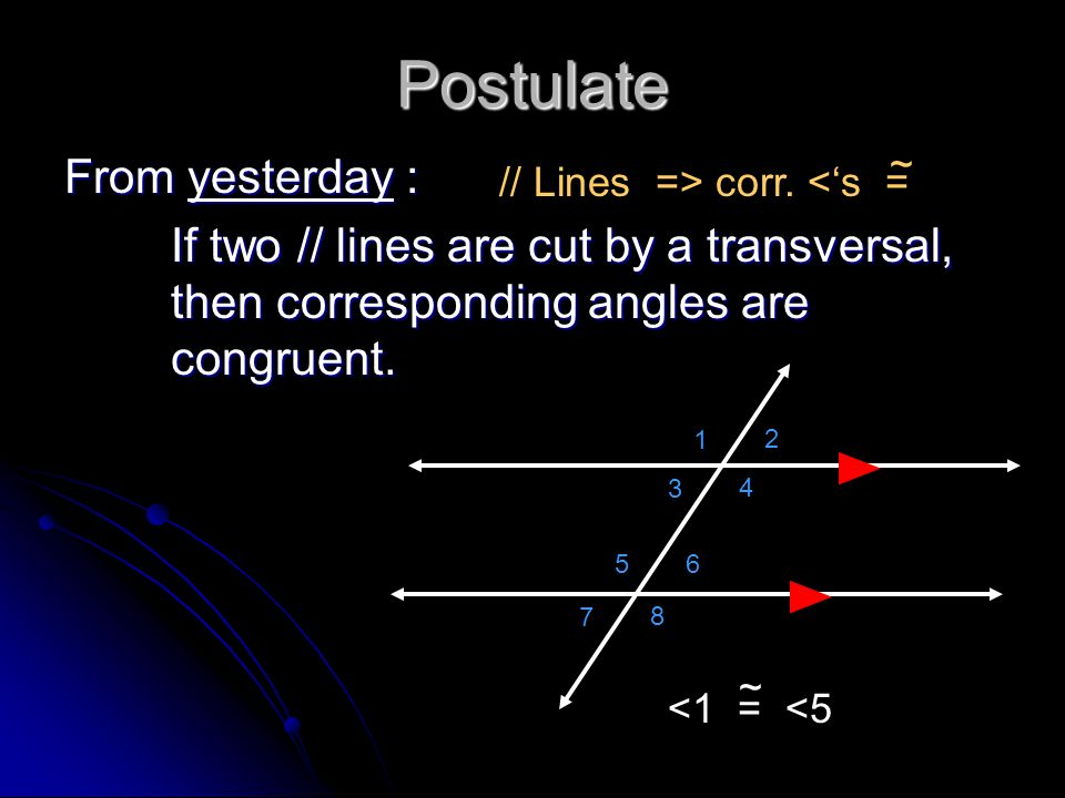Postulate From yesterday : If two // lines are cut by a transversal, then corresponding angles are congruent. // Lines => corr. <'s = ~ 1 2 3 4 56 7 8