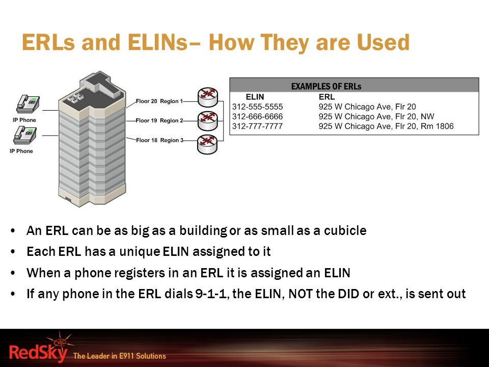 E9-1-1 Key Components ERLs and ELINs– How They are Used An ERL can be as big as a building or as small as a cubicle Each ERL has a unique ELIN assigne