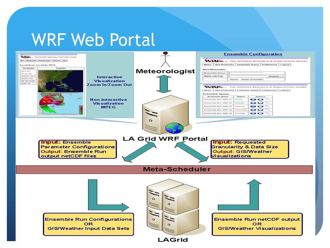 WRF Web Portal