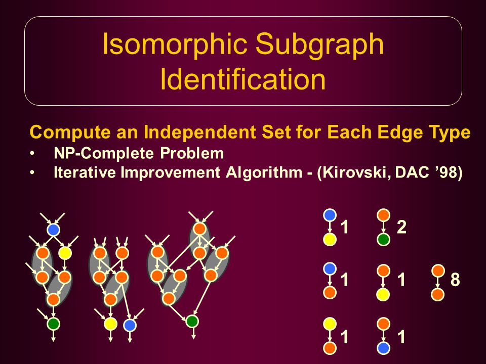 Isomorphic Subgraph Identification Compute an Independent Set for Each Edge Type NP-Complete Problem Iterative Improvement Algorithm - (Kirovski, DAC '98) 1 1 1 2 1 1 8