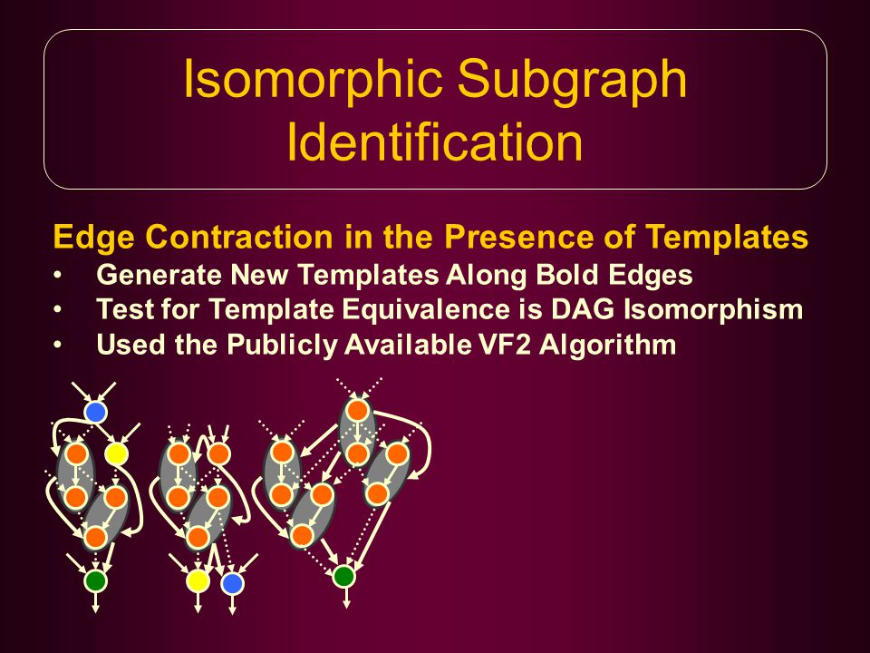 Isomorphic Subgraph Identification Edge Contraction in the Presence of Templates Generate New Templates Along Bold Edges Test for Template Equivalence is DAG Isomorphism Used the Publicly Available VF2 Algorithm